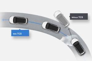 Što je TCS sustav?
