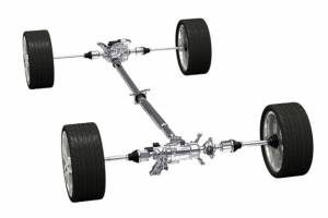 Što je 4WD ili AWD?